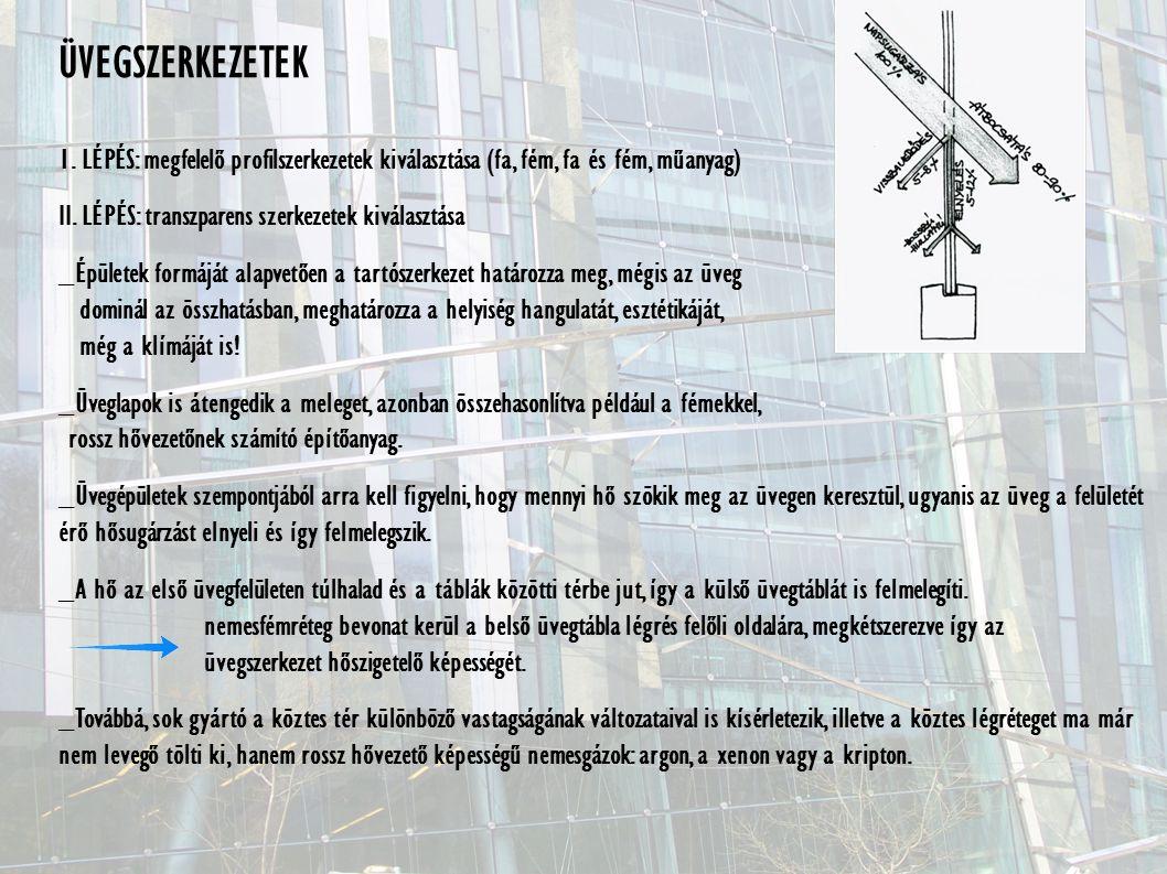 ÜVEGSZERKEZETEK 1.