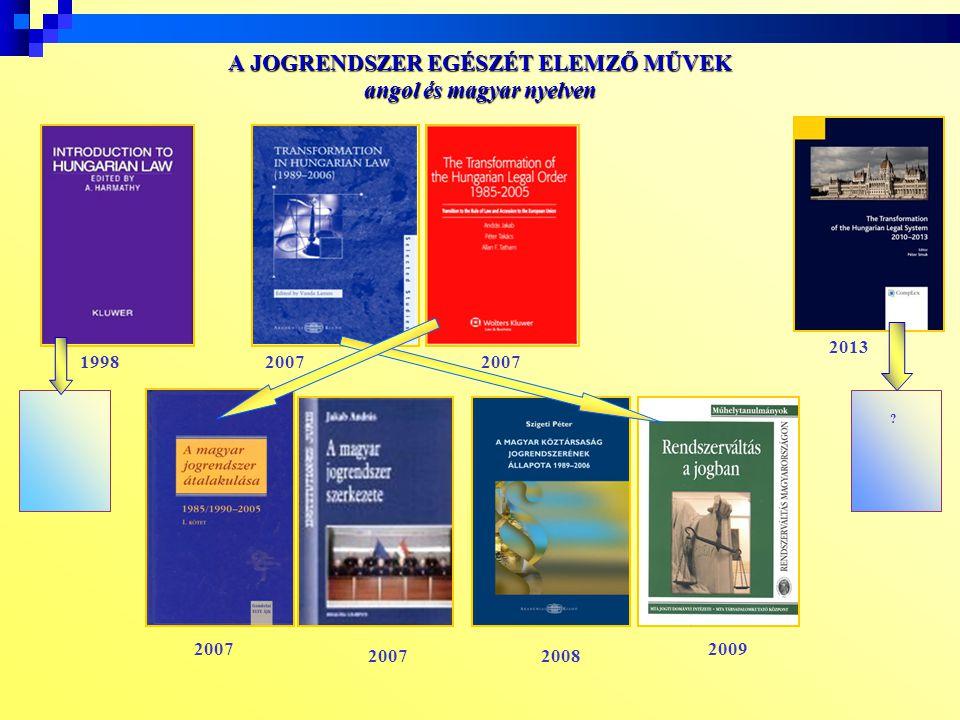 ANGOL NYELVŰ KÖNYVEK A MAGYAR JOGRENDSZER EGYES TERÜLETEIRŐL ÉS KÉRDÉSEIRŐL KÖZJOG The Basic Law of Hungary: A First Commentary.