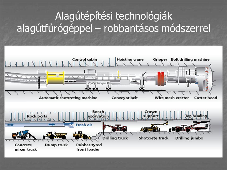 Alagútépítési technológiák alagútfúrógéppel – robbantásos módszerrel