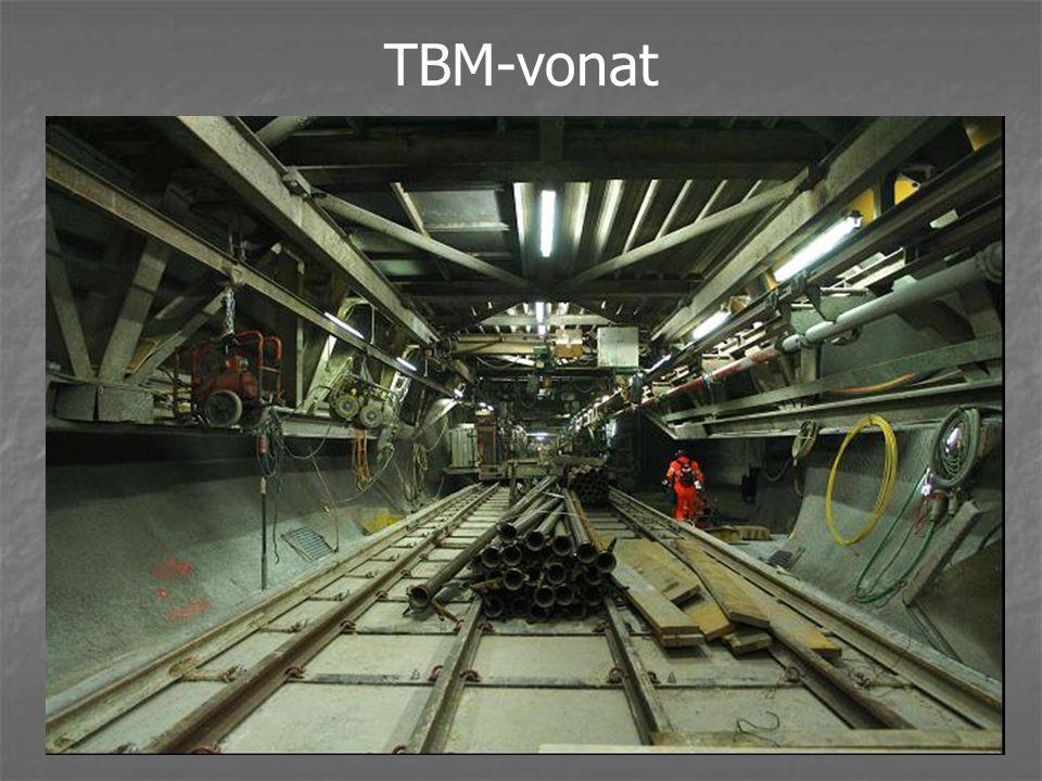 TBM-vonat