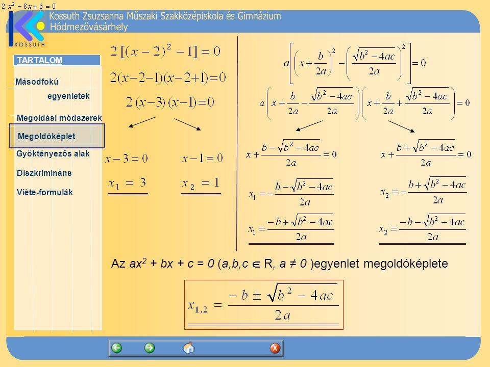 TARTALOM Másodfokú egyenletek Megoldóképlet Megoldási módszerek Gyöktényezős alak Diszkrimináns Viète-formulák Az ax 2 + bx + c = 0 (a,b,c  R, a ≠ 0