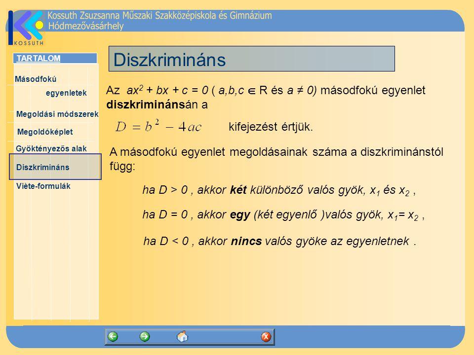 TARTALOM Másodfokú egyenletek Megoldóképlet Megoldási módszerek Gyöktényezős alak Diszkrimináns Viète-formulák A másodfokú függvények képe, a hozzájuk tartozó egyenletek diszkriminánsa és az egyenletek gyökei közötti kapcsolat: D > 0 D = 0 D < 0 két valós gyök egy valós gyök nincs valós gyök