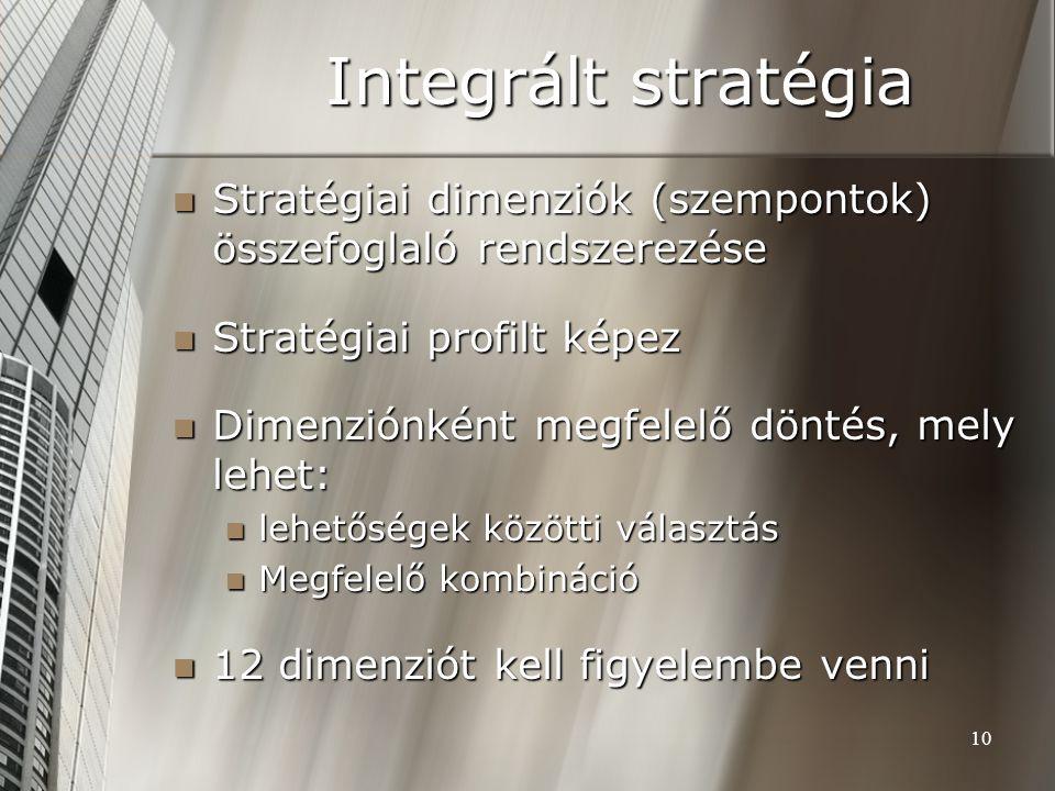 10 Integrált stratégia Stratégiai dimenziók (szempontok) összefoglaló rendszerezése Stratégiai dimenziók (szempontok) összefoglaló rendszerezése Stratégiai profilt képez Stratégiai profilt képez Dimenziónként megfelelő döntés, mely lehet: Dimenziónként megfelelő döntés, mely lehet: lehetőségek közötti választás lehetőségek közötti választás Megfelelő kombináció Megfelelő kombináció 12 dimenziót kell figyelembe venni 12 dimenziót kell figyelembe venni