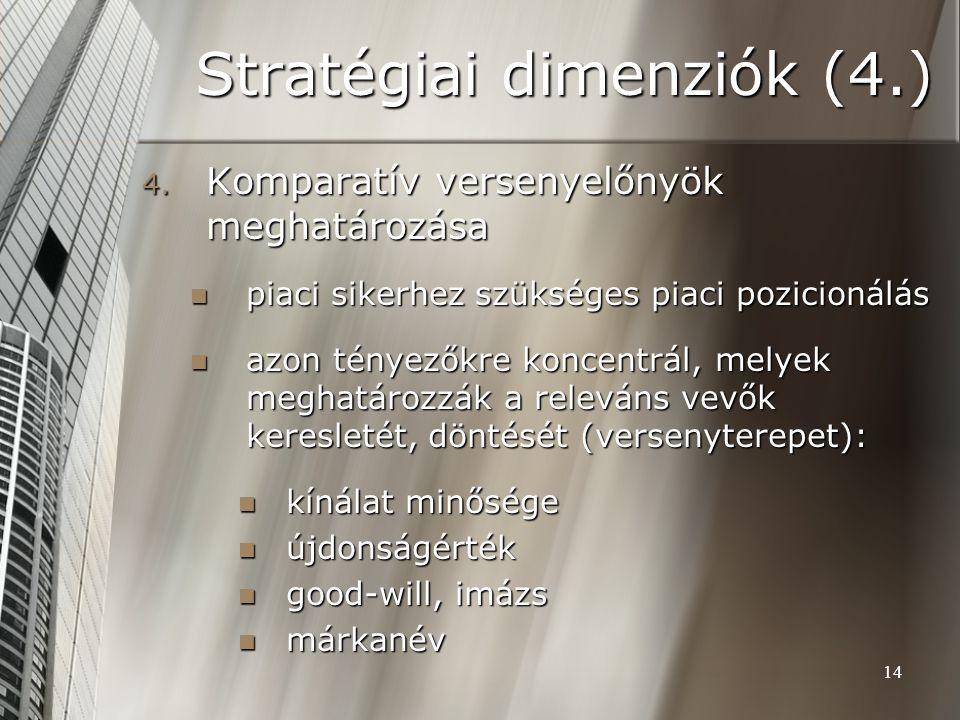 14 Stratégiai dimenziók (4.) 4. Komparatív versenyelőnyök meghatározása piaci sikerhez szükséges piaci pozicionálás piaci sikerhez szükséges piaci poz