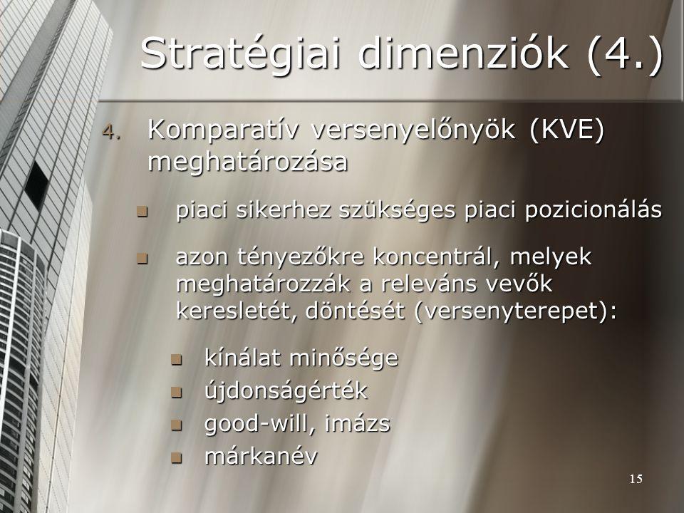 15 Stratégiai dimenziók (4.) 4. Komparatív versenyelőnyök (KVE) meghatározása piaci sikerhez szükséges piaci pozicionálás piaci sikerhez szükséges pia