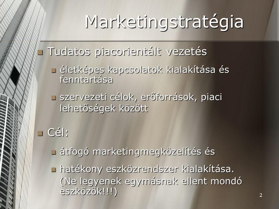 2 Marketingstratégia Tudatos piacorientált vezetés Tudatos piacorientált vezetés életképes kapcsolatok kialakítása és fenntartása életképes kapcsolatok kialakítása és fenntartása szervezeti célok, erőforrások, piaci lehetőségek között szervezeti célok, erőforrások, piaci lehetőségek között Cél: Cél: átfogó marketingmegközelítés és átfogó marketingmegközelítés és hatékony eszközrendszer kialakítása.