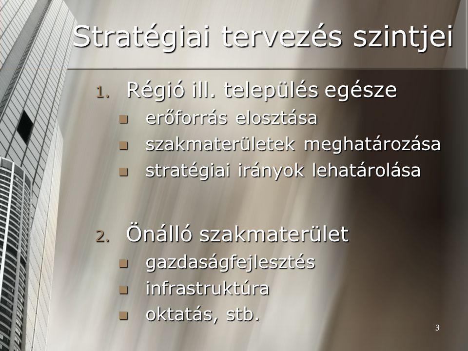 3 Stratégiai tervezés szintjei 1. Régió ill. település egésze erőforrás elosztása erőforrás elosztása szakmaterületek meghatározása szakmaterületek me