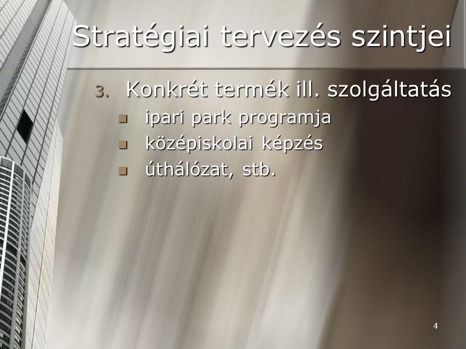 4 Stratégiai tervezés szintjei 3. Konkrét termék ill. szolgáltatás ipari park programja ipari park programja középiskolai képzés középiskolai képzés ú