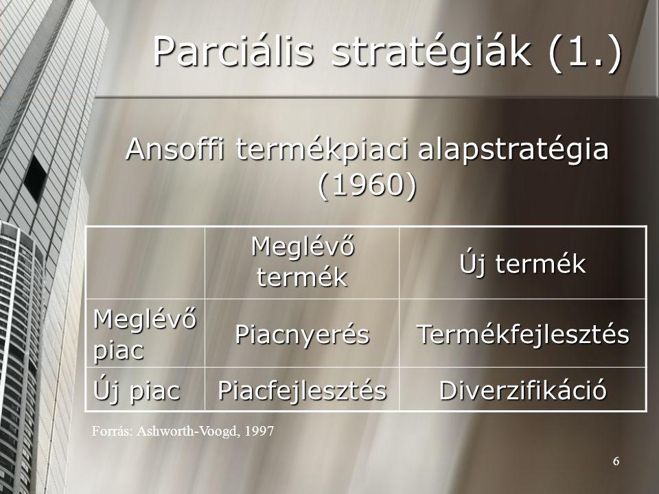 6 Parciális stratégiák (1.) Meglévő termék Új termék Meglévő piac PiacnyerésTermékfejlesztés Új piac PiacfejlesztésDiverzifikáció Ansoffi termékpiaci
