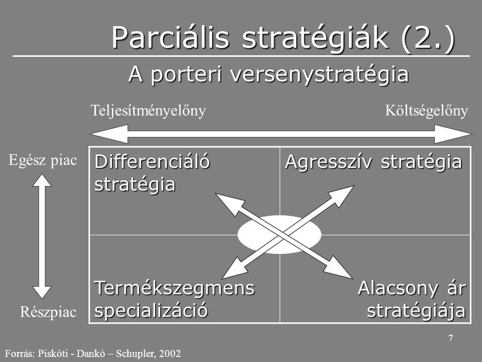 7 Parciális stratégiák (2.) A porteri versenystratégia Differenciáló stratégia Agresszív stratégia Termékszegmens specializáció Alacsony ár stratégiája Forrás: Piskóti - Dankó – Schupler, 2002 TeljesítményelőnyKöltségelőny Egész piac Részpiac
