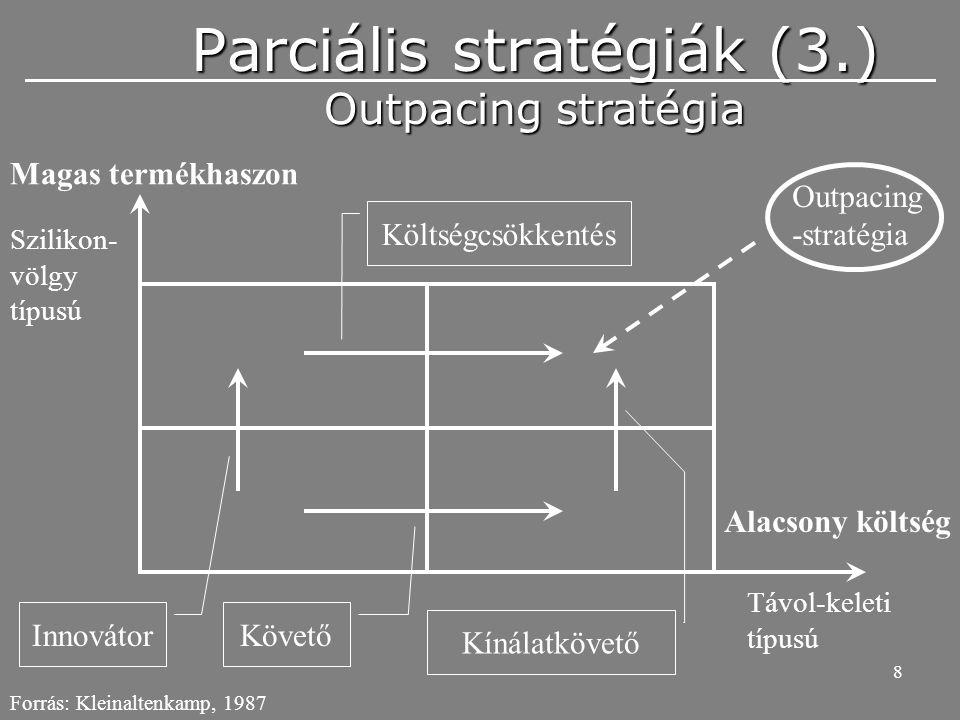 8 Parciális stratégiák (3.) Outpacing stratégia Forrás: Kleinaltenkamp, 1987 Magas termékhaszon Alacsony költség Szilikon- völgy típusú Távol-keleti típusú Innovátor Követő Kínálatkövető Költségcsökkentés Outpacing -stratégia