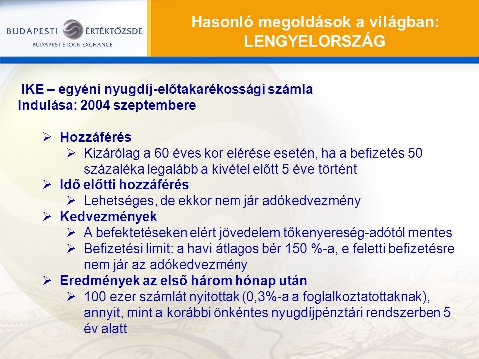 Hasonló megoldások a világban: LENGYELORSZÁG IKE – egyéni nyugdíj-előtakarékossági számla Indulása: 2004 szeptembere  Hozzáférés  Kizárólag a 60 éve