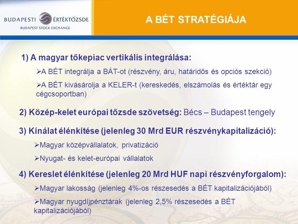 A BÉT STRATÉGIÁJA 1) A magyar tőkepiac vertikális integrálása:  A BÉT integrálja a BÁT-ot (részvény, áru, határidős és opciós szekció)  A BÉT kivásá