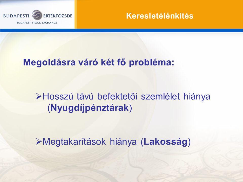 Megoldásra váró két fő probléma:  Hosszú távú befektetői szemlélet hiánya (Nyugdíjpénztárak)  Megtakarítások hiánya (Lakosság) Keresletélénkítés