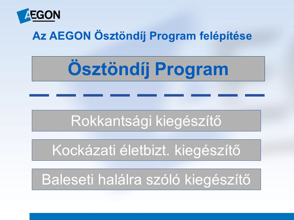 Az AEGON Ösztöndíj Program felépítése Ösztöndíj Program Kockázati életbizt.