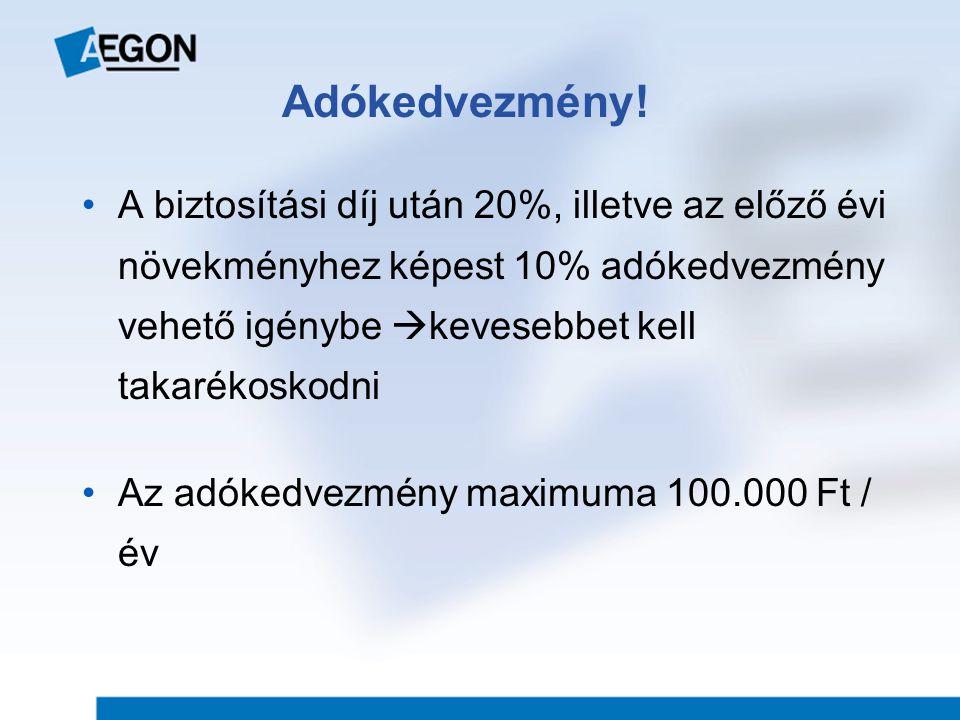 A biztosítási díj után 20%, illetve az előző évi növekményhez képest 10% adókedvezmény vehető igénybe  kevesebbet kell takarékoskodni Az adókedvezmény maximuma 100.000 Ft / év Adókedvezmény!