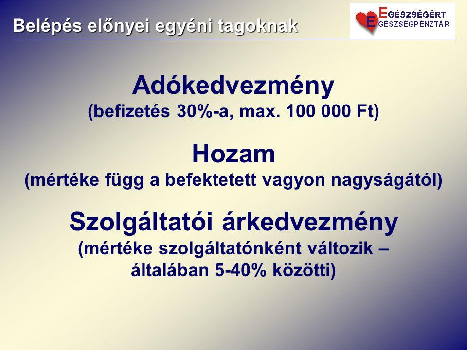 Belépés előnyei egyéni tagoknak Adókedvezmény (befizetés 30%-a, max.