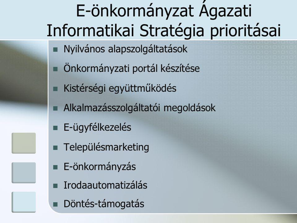 E-önkormányzat Ágazati Informatikai Stratégia prioritásai Nyilvános alapszolgáltatások Önkormányzati portál készítése Kistérségi együttműködés Alkalmazásszolgáltatói megoldások E-ügyfélkezelés Településmarketing E-önkormányzás Irodaautomatizálás Döntés-támogatás