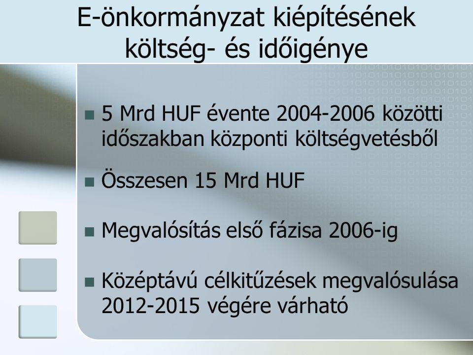 E-önkormányzat kiépítésének költség- és időigénye 5 Mrd HUF évente 2004-2006 közötti időszakban központi költségvetésből Összesen 15 Mrd HUF Megvalósítás első fázisa 2006-ig Középtávú célkitűzések megvalósulása 2012-2015 végére várható