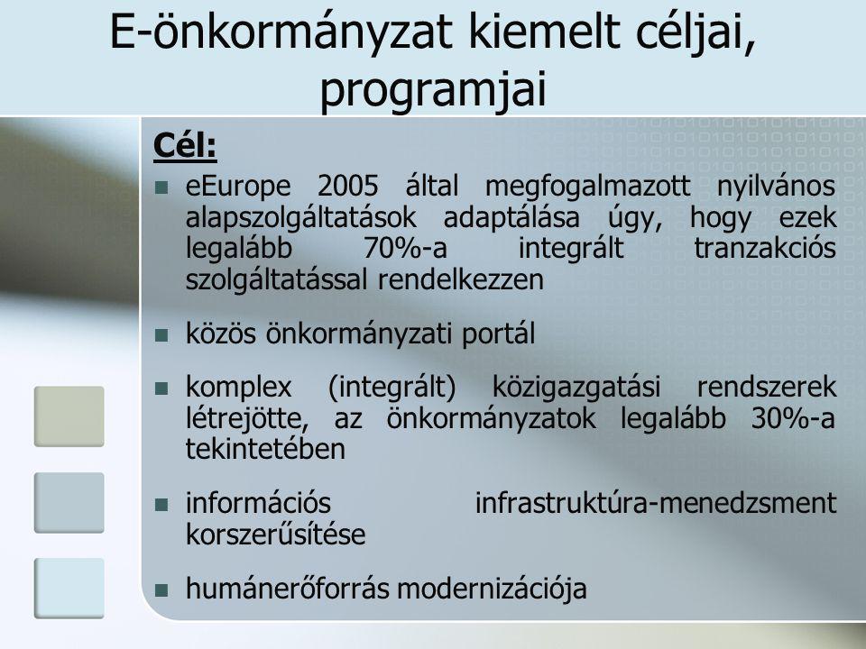 E-önkormányzat kiemelt céljai, programjai Cél: eEurope 2005 által megfogalmazott nyilvános alapszolgáltatások adaptálása úgy, hogy ezek legalább 70%-a