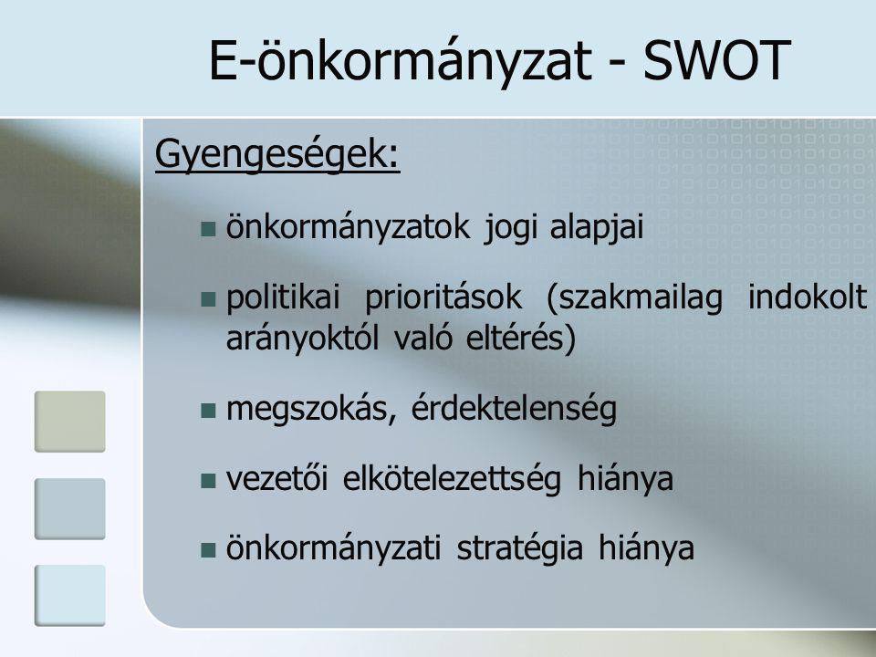 E-önkormányzat - SWOT Gyengeségek: önkormányzatok jogi alapjai politikai prioritások (szakmailag indokolt arányoktól való eltérés) megszokás, érdektelenség vezetői elkötelezettség hiánya önkormányzati stratégia hiánya