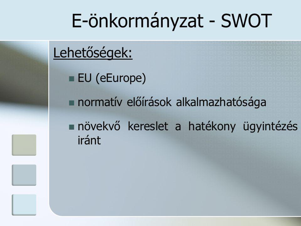 E-önkormányzat - SWOT Lehetőségek: EU (eEurope) normatív előírások alkalmazhatósága növekvő kereslet a hatékony ügyintézés iránt