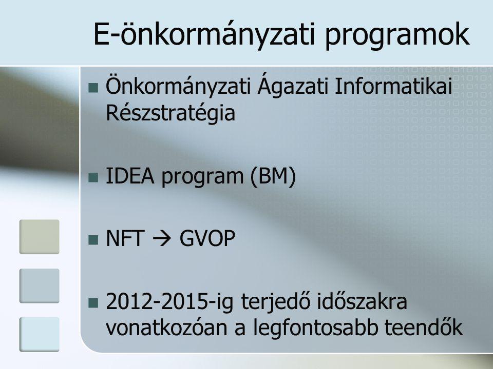 E-önkormányzati programok Önkormányzati Ágazati Informatikai Részstratégia IDEA program (BM) NFT  GVOP 2012-2015-ig terjedő időszakra vonatkozóan a l