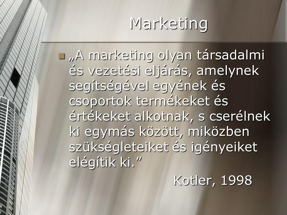 """Marketing """"A marketing olyan társadalmi és vezetési eljárás, amelynek segítségével egyének és csoportok termékeket és értékeket alkotnak, s cserélnek"""