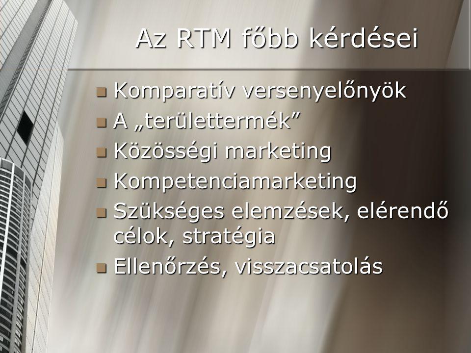 """Az RTM főbb kérdései Komparatív versenyelőnyök Komparatív versenyelőnyök A """"területtermék"""" A """"területtermék"""" Közösségi marketing Közösségi marketing K"""