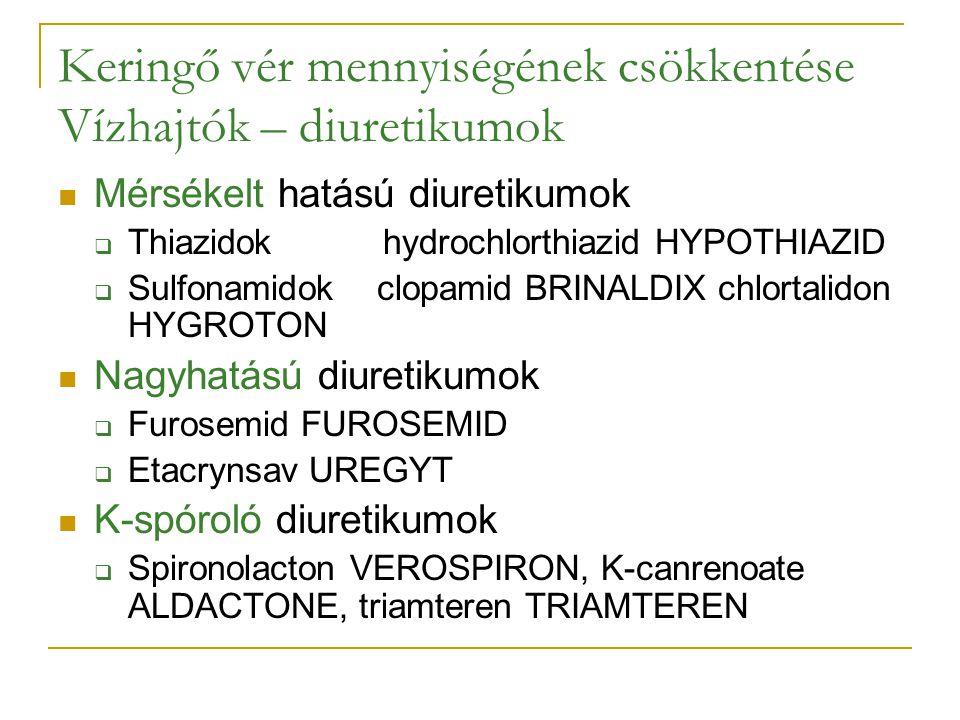 Keringő vér mennyiségének csökkentése Vízhajtók – diuretikumok Mérsékelt hatású diuretikumok  Thiazidok hydrochlorthiazid HYPOTHIAZID  Sulfonamidok