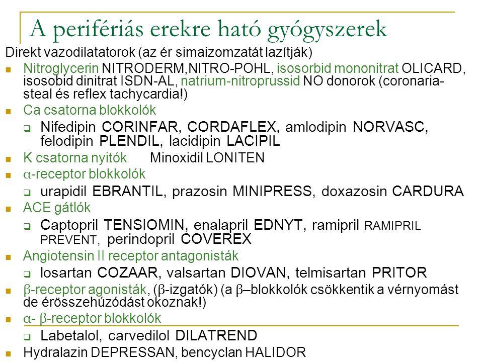 A perifériás erekre ható gyógyszerek Direkt vazodilatatorok (az ér simaizomzatát lazítják) Nitroglycerin NITRODERM,NITRO-POHL, isosorbid mononitrat OL