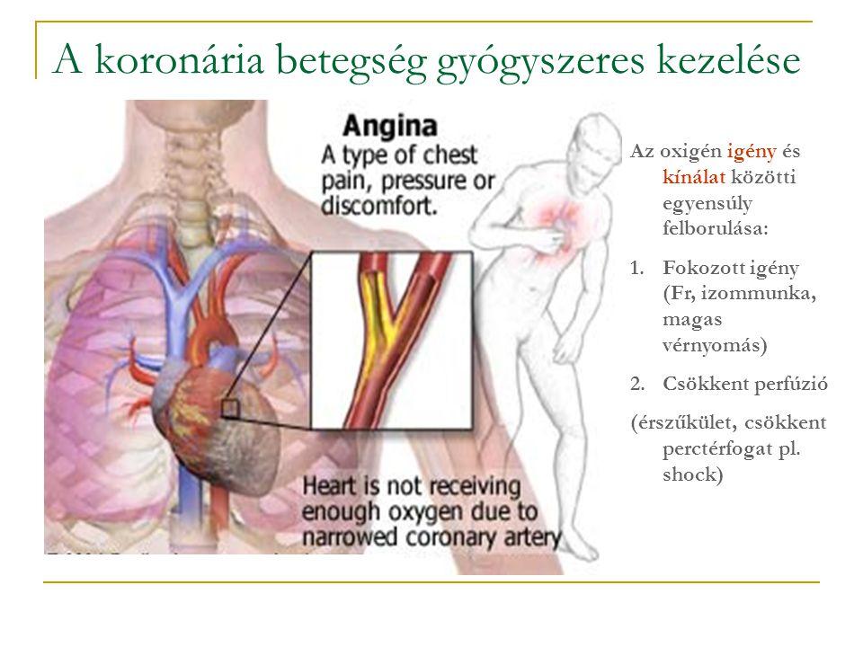 A koronária betegség gyógyszeres kezelése Az oxigén igény és kínálat közötti egyensúly felborulása: 1.Fokozott igény (Fr, izommunka, magas vérnyomás)