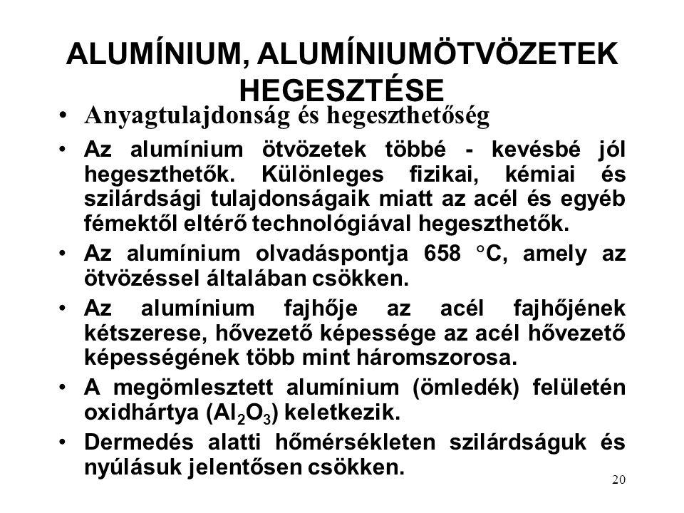 20 ALUMÍNIUM, ALUMÍNIUMÖTVÖZETEK HEGESZTÉSE Anyagtulajdonság és hegeszthetőség Az alumínium ötvözetek többé - kevésbé jól hegeszthetők. Különleges fiz