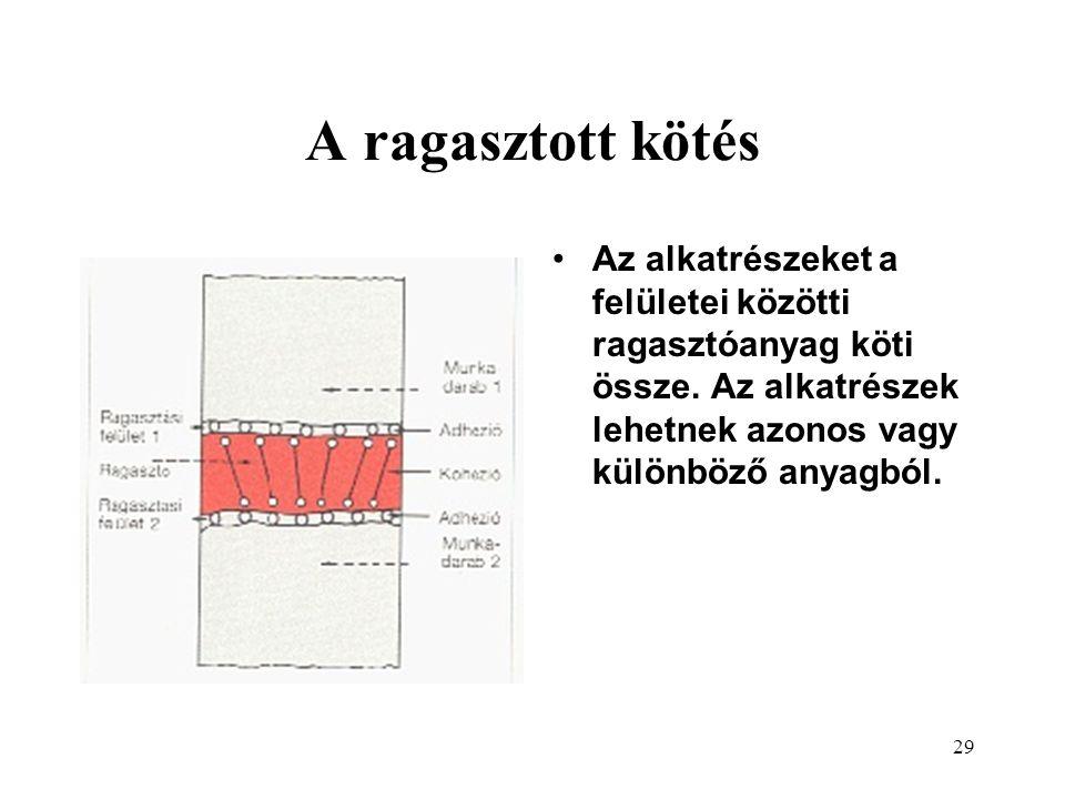 29 A ragasztott kötés Az alkatrészeket a felületei közötti ragasztóanyag köti össze. Az alkatrészek lehetnek azonos vagy különböző anyagból.