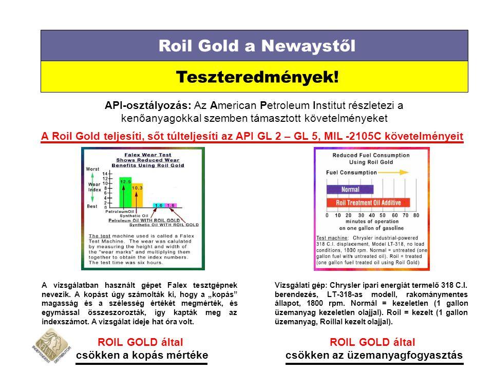 Roil Gold a Newaystől Teszteredmények! API-osztályozás: Az American Petroleum Institut részletezi a kenőanyagokkal szemben támasztott követelményeket