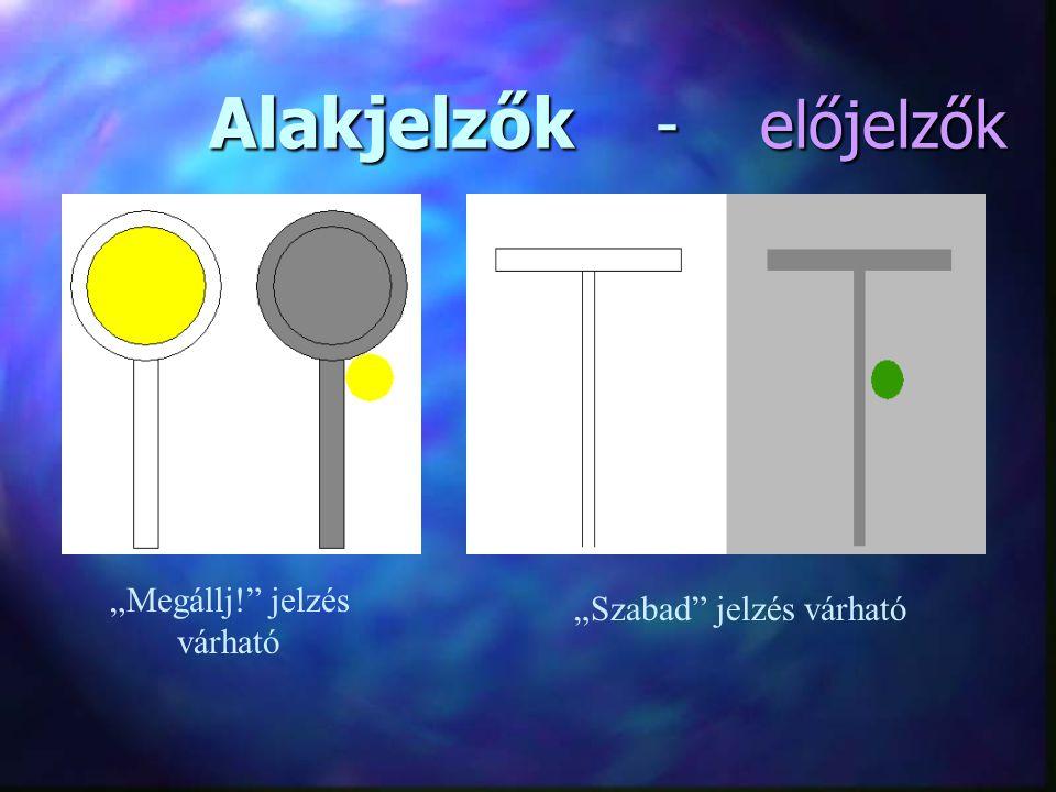 ZHívójelzés X Hasonló jelentésű mint a MÁV jelzési utasításában X A főlapon található X Jelentése nem függ attól, hogy hová szerelik föl X Különálló jelzésként is megjelenhet, nem csak vörössel egyidőben