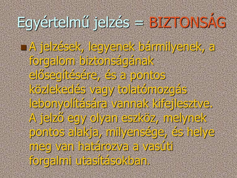 Követelmények: