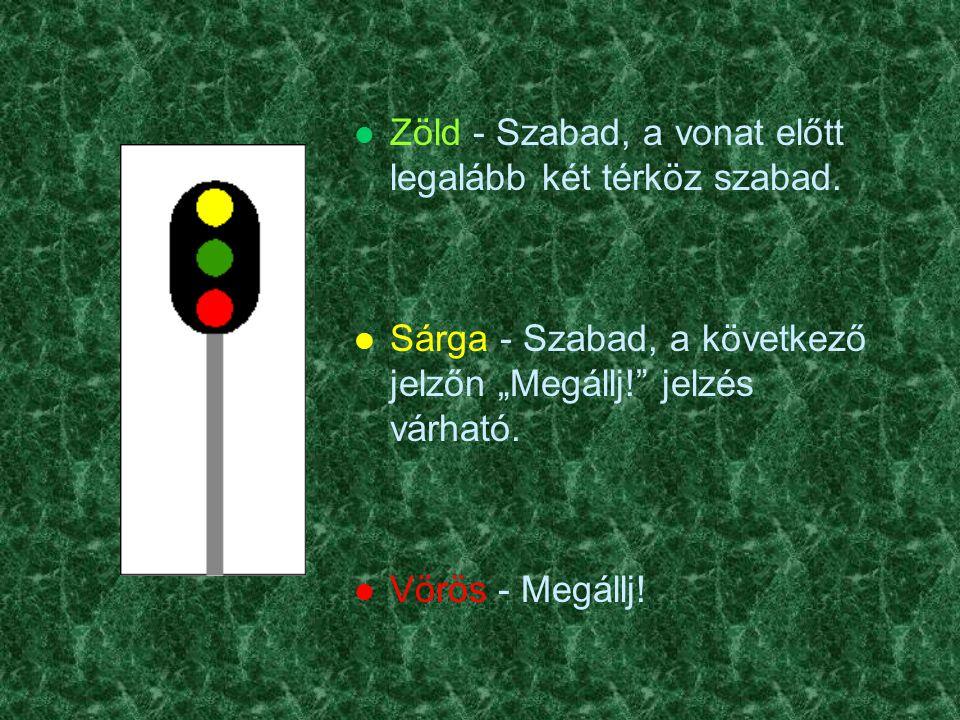 """l Zöld - Szabad, a vonat előtt legalább két térköz szabad. l Sárga - Szabad, a következő jelzőn """"Megállj!"""" jelzés várható. l Vörös - Megállj!"""
