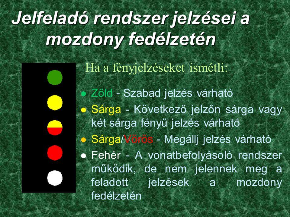 Ha a jelfeladó rendszert önálló térközbiztosítási eszközként használják (nincsenek fényjelzők): l Zöld - Szabad, a vonat előtt legalább két térköz szabad l Sárga - Szabad, a vonat előtt csak egy térköz szabad l Sárga/Vörös - Fel kell készülni a fékezésre, a következő térközszakasz foglalt l Vörös - A vonat belépett a foglalt térközre l Fehér - A vonatbefolyásoló rendszer működik, de nem jelennek meg a feladott jelzések a mozdony fedélzetén