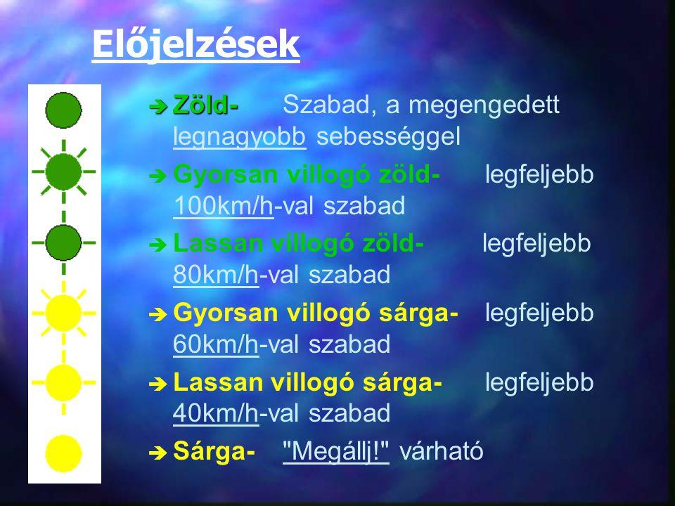 è Sárga + két zöld vízszintes fény Szabad, legfeljebb 100km/h sebességgel è Sárga + egy zöld vízszintes fény Szabad, legfeljebb 80km/h sebességgel è Sárga + egy sárga vízszintes fény Szabad, legfeljebb 60km/h sebességgel è SárgaSzabad, legfeljebb 40km/h sebességgel è Sárga + két függőleges sárga fény között egy sárgán világító 3 Szabad, legfeljebb 30km/h sebességgel Sebesség- korlátozás váltókörzetben