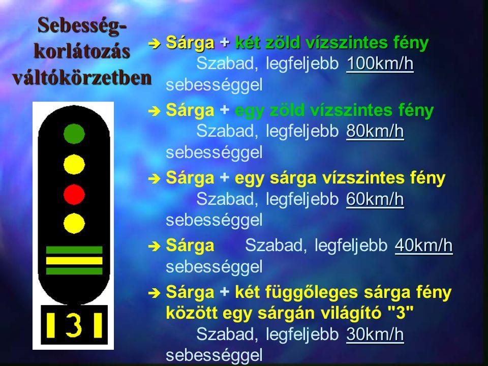 Ismétlőjelzők - az előző jelző jelzési képe w Zöld + FehérSzabad w Gyorsan Villogó Zöld + Fehér 100km/h w Lassan Villogó Zöld + Fehér 80km/h w Gyorsan Villogó Sárga + Fehér 60km/h w Lassan Villogó Sárga + Fehér 40km/h w Sárga + FehérMegállj!