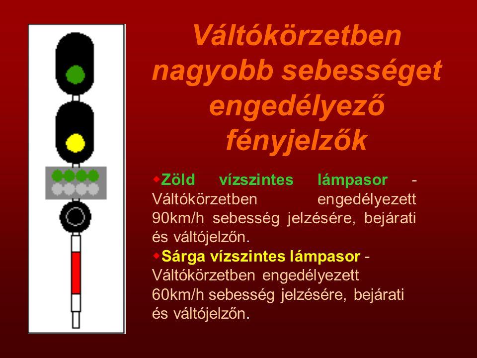 Váltókörzetben nagyobb sebességet engedélyező fényjelzők wZöld vízszintes lámpasor - Váltókörzetben engedélyezett 90km/h sebesség jelzésére, bejárati