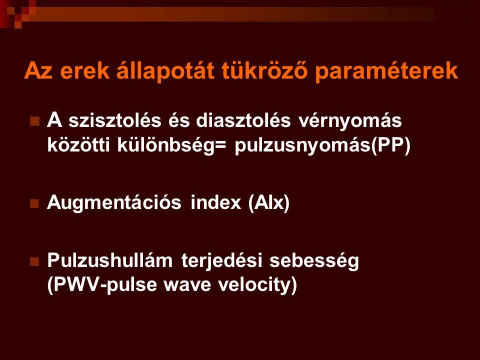 Az erek állapotát tükröző paraméterek A szisztolés és diasztolés vérnyomás közötti különbség= pulzusnyomás(PP) Augmentációs index (AIx) Pulzushullám terjedési sebesség (PWV-pulse wave velocity)