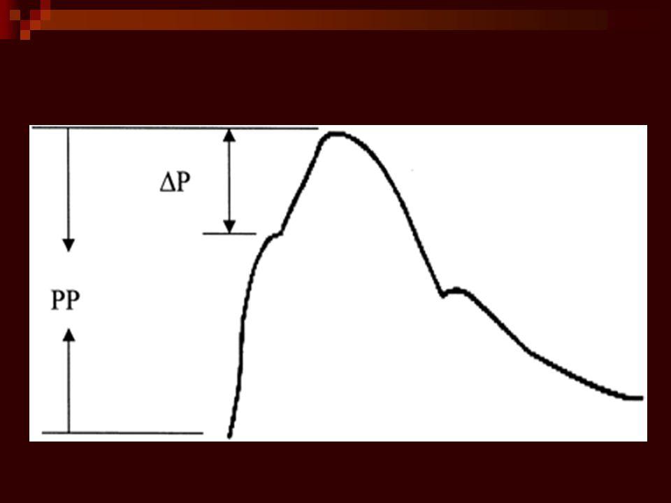 """Az erek állapotát jellemző paraméterek meghatározási módszerei Direkt intraarterialis nyomásmérés """"véres úton Applanációs tonometria (SphygmoCor) Oscillometrias módon (Arteriográf, CardioVision) Flow mediálta vasodilatácio UH technikával"""