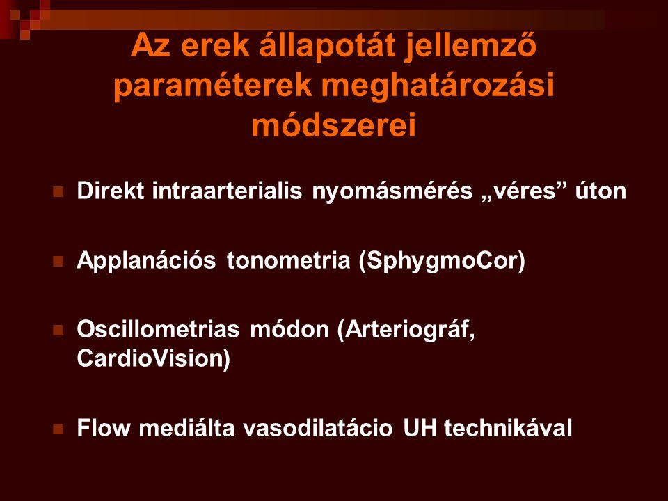 """Az erek állapotát jellemző paraméterek meghatározási módszerei Direkt intraarterialis nyomásmérés """"véres"""" úton Applanációs tonometria (SphygmoCor) Osc"""
