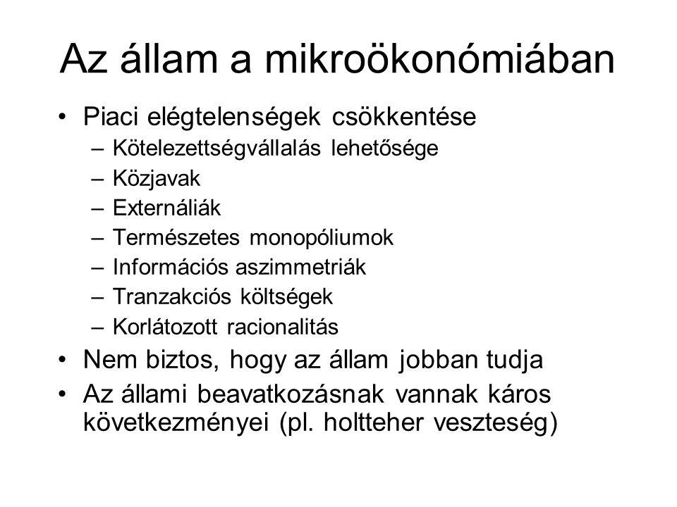 AZ ÁLLAMHÁZTARTÁS FUNKCIÓI 1.