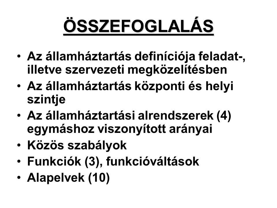 ÖSSZEFOGLALÁS Az államháztartás definíciója feladat-, illetve szervezeti megközelítésben Az államháztartás központi és helyi szintje Az államháztartás