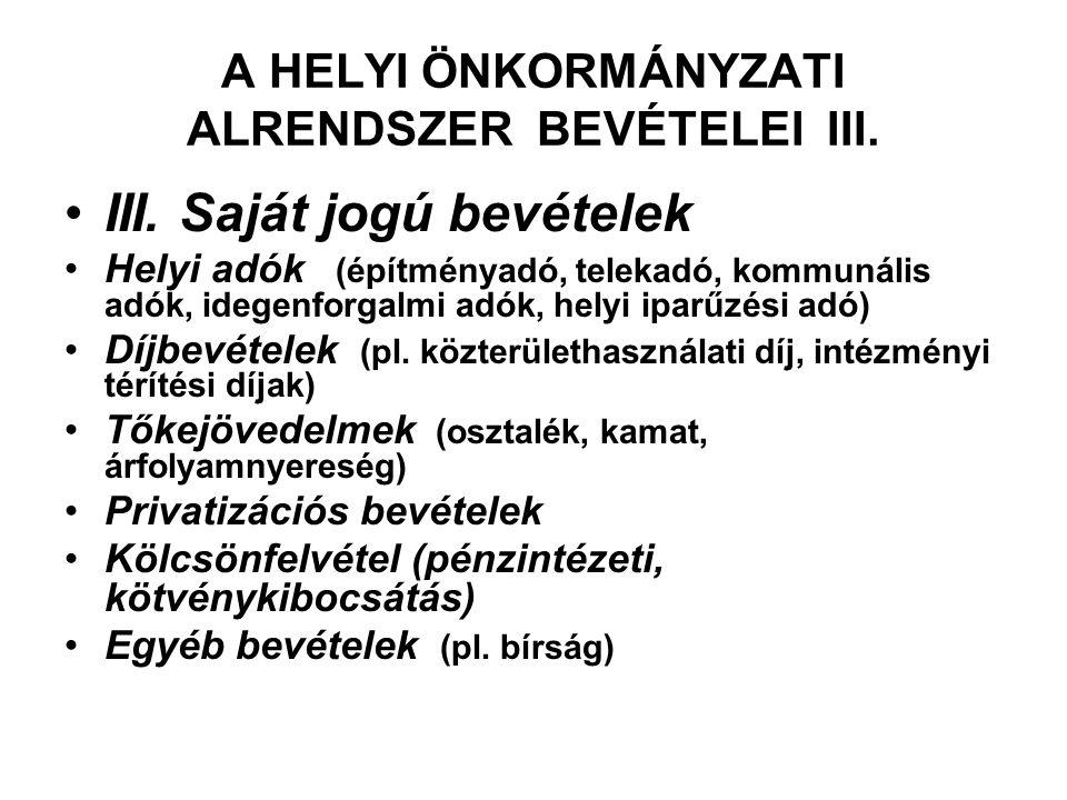 A HELYI ÖNKORMÁNYZATI ALRENDSZER BEVÉTELEI III. III. Saját jogú bevételek Helyi adók (építményadó, telekadó, kommunális adók, idegenforgalmi adók, hel