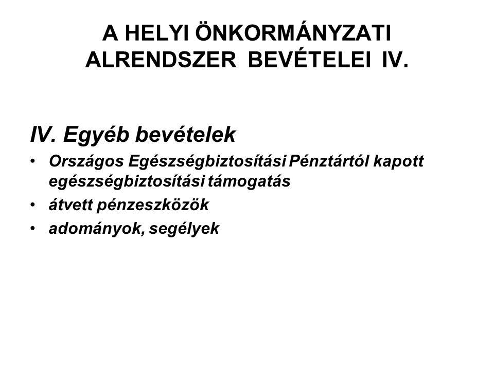 A HELYI ÖNKORMÁNYZATI ALRENDSZER BEVÉTELEI IV. IV. Egyéb bevételek Országos Egészségbiztosítási Pénztártól kapott egészségbiztosítási támogatás átvett