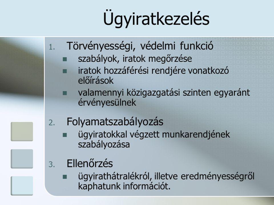 Irodalomforrás Almássy Gy.– Csúth S.: A közigazgatási szervezéstan és technológia.